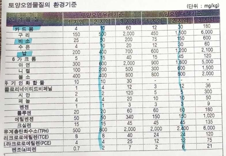 영풍 토양기준.jpg