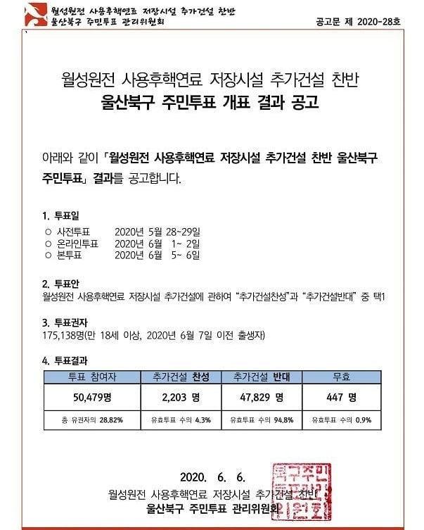 울산 북구 주민투표 (3).jpg