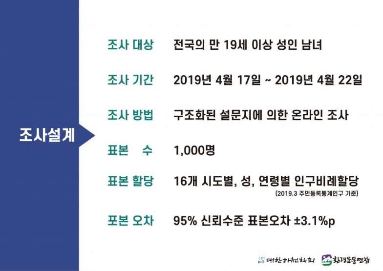 4대강 보 해체 방안 발표에 따른 국민 여론조사 (8).jpg