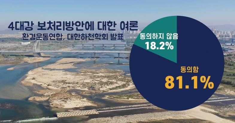 4대강 보 해체 방안 발표에 따른 국민 여론조사 (0).jpg